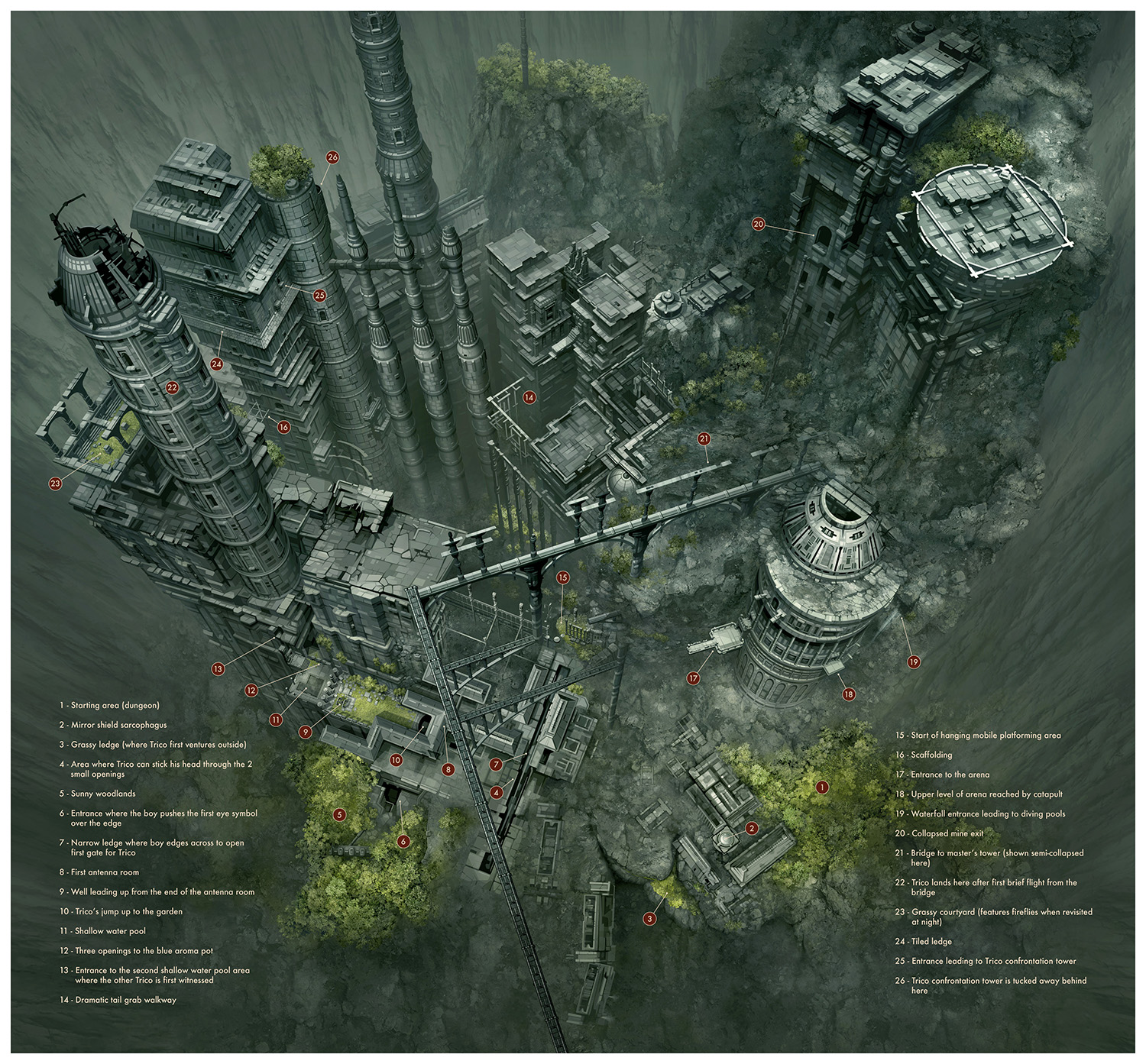 The last guardian the game map overview ps4 walkthrough faq thanks to candykiller we have a very good and detailed map of the whole game on the internet thanks for that and for allowing me to show it here mr gumiabroncs Images