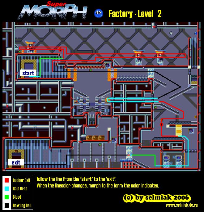 Level 2 (fabrik)