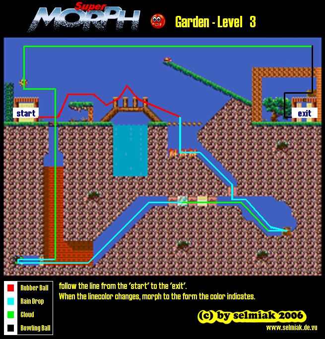Level 3 (garten)